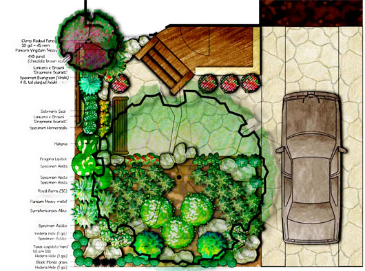 Remarkable Front Yard Curb Appeal Plant Design 530 x 394 · 85 kB · jpeg